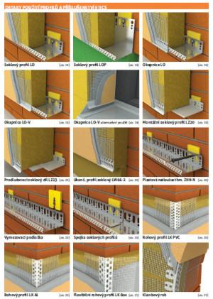 Detaily použití profilů a příslušenství ETICS